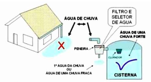 como-diminuir-o-consumo-de-agua