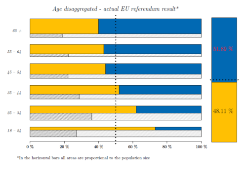 brexit-age-turnout-independent