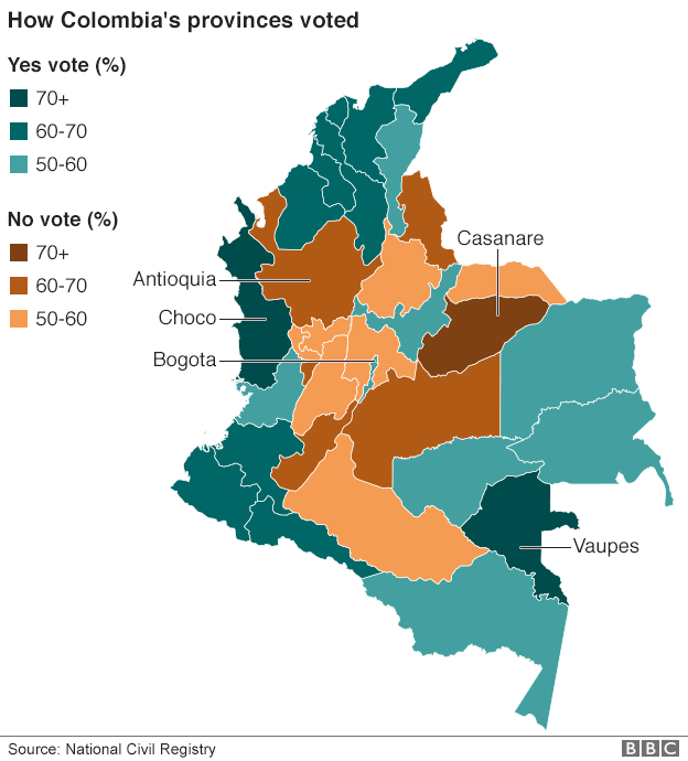 colombia_farc_peace_vote_map_bbc
