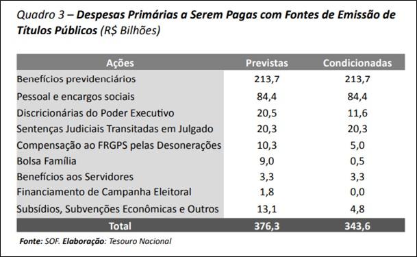 Despesas-Primarias_2020